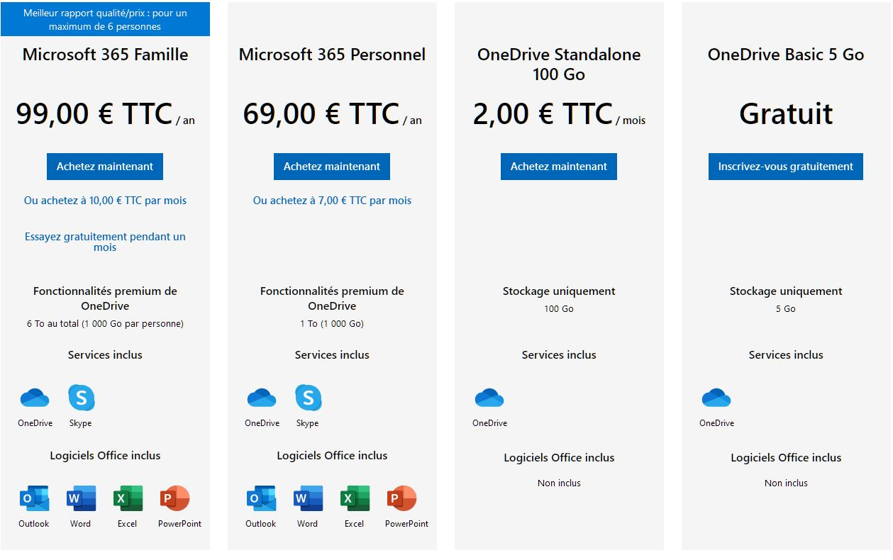 Microsoft One Drive prix